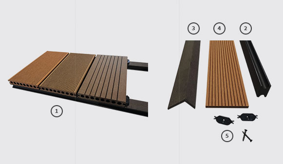 Typical Components of Avant Deck System - FloorInc Flooring Products